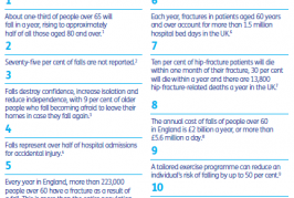 Facts about falls leaflet – Older People and Professionals (English)