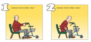 OTAGO PROGRAMME EXERCISE PDF