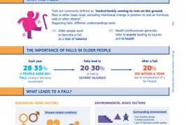 Falls prevention for older people (English)